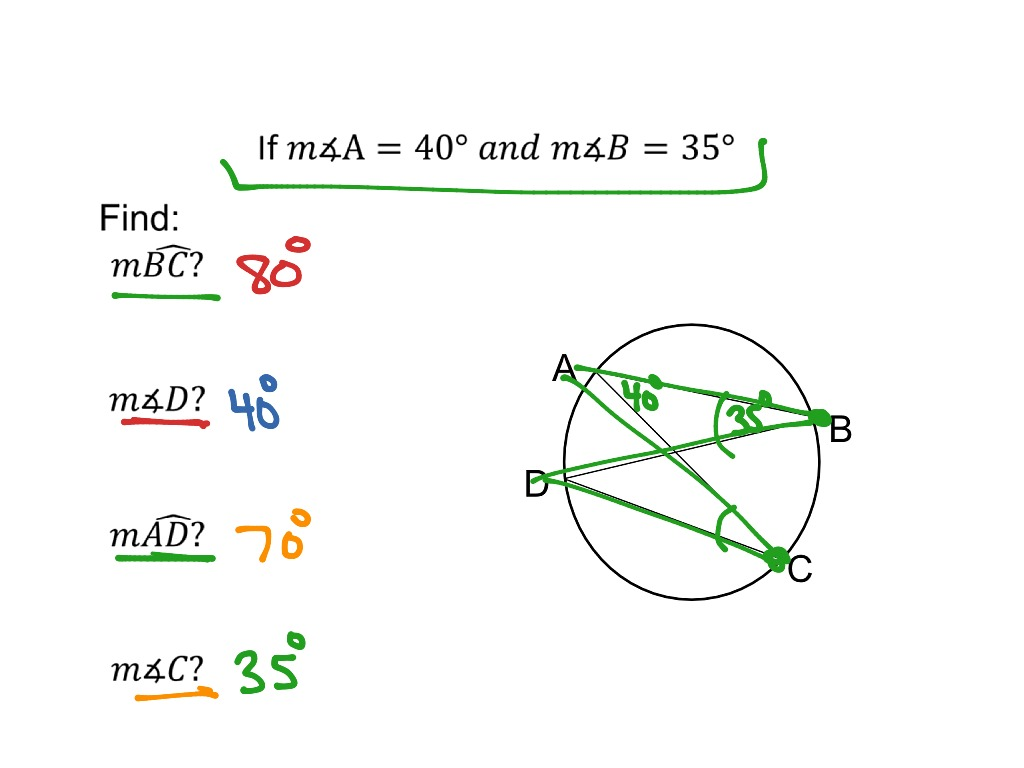 ShowMe - inscribed and central angles